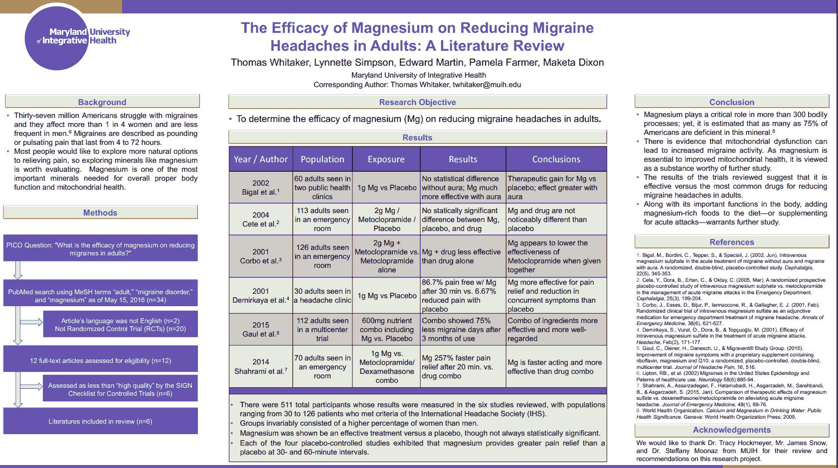 Магнезия уколы при мигрени - Мигрень