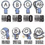 Типы крови