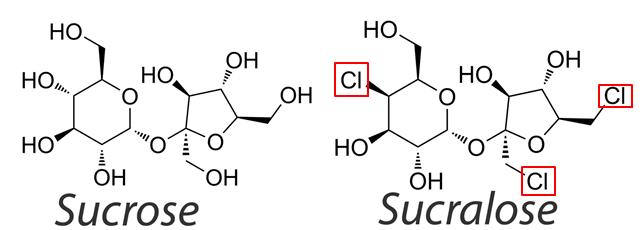 Синтез сукралозы из сахара